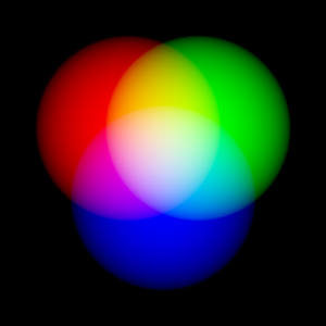 600px-Additive_RGB_Circles-48bpp